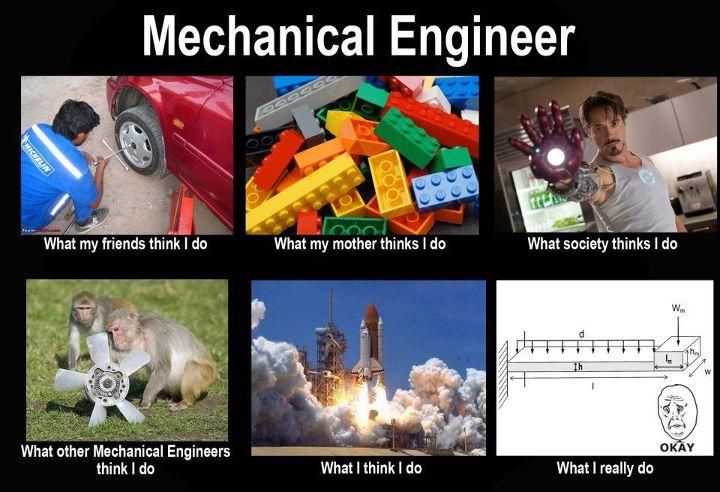 Makine mühendisi ne yapar